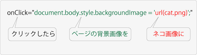 onClick JavaScriptで背景色を変えてみよう
