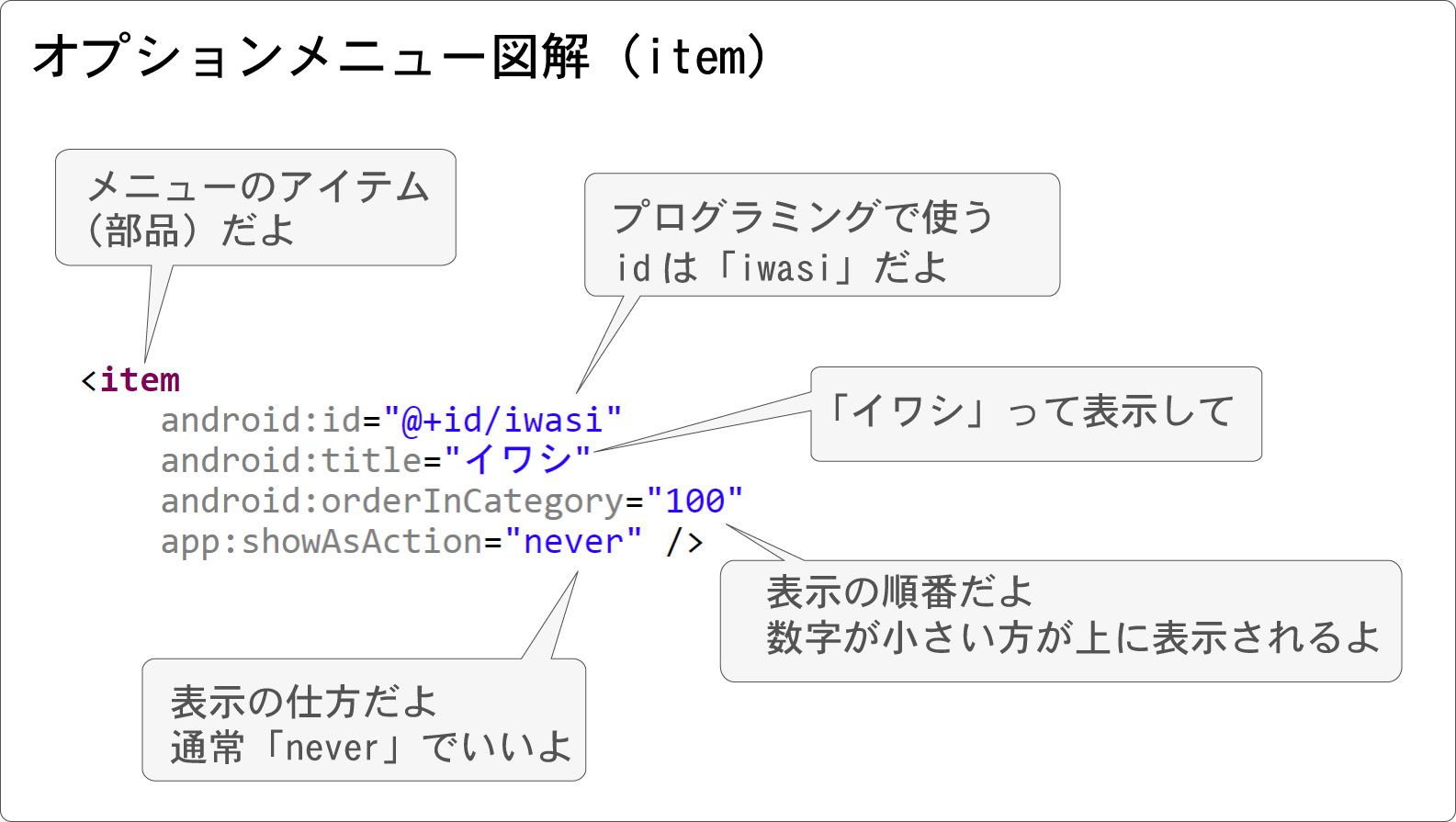 Android-オプションメニュー図解