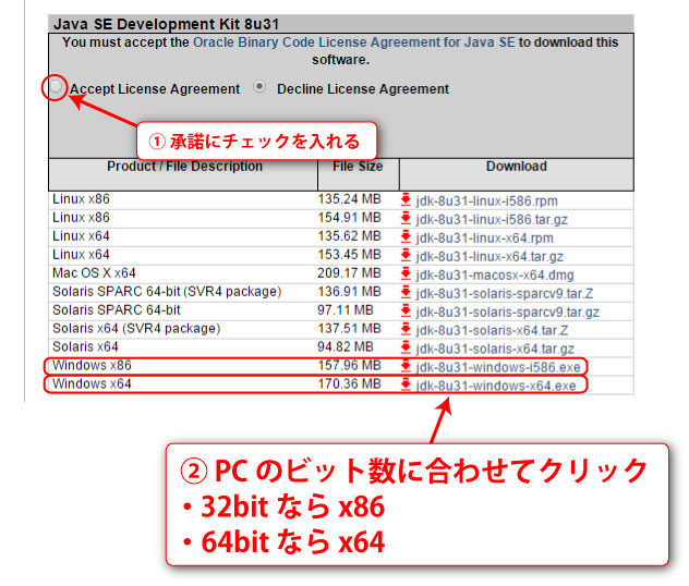 Android Studio 開発環境の構築【ビット数の選択】