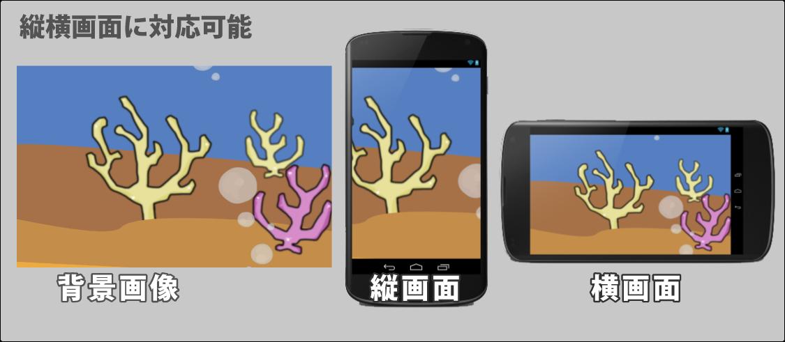 Android Studio 【縦横画面に対応】