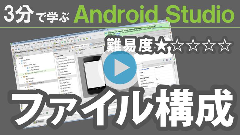 3分で学ぶAndroid Studio【 ファイル構成 】
