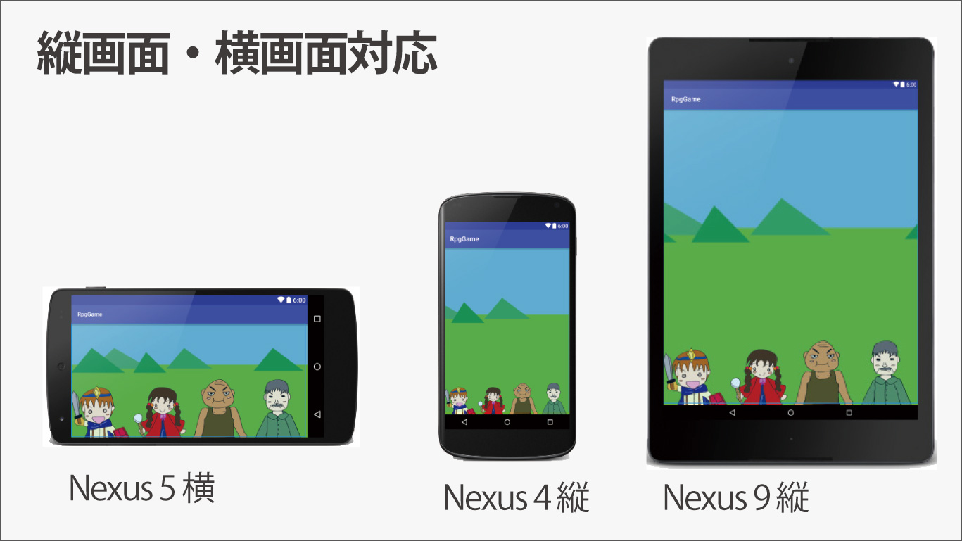 Android レイアウト 縦横画面対応