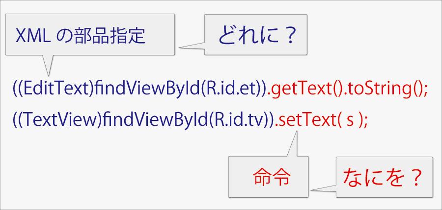 Android プログラミング【 EditText 】 ~ 文字加工 ~ ポイント