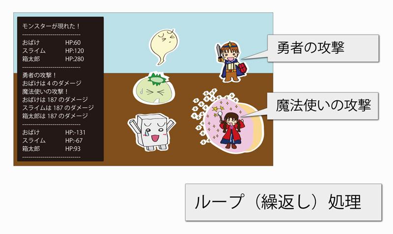 Java入門【ループとは?】4_RPGゲーム