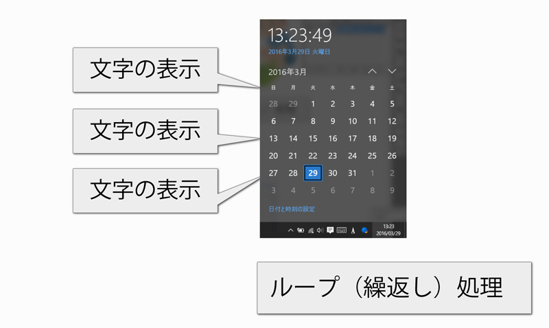 Java入門【ループとは?】3_カレンダー