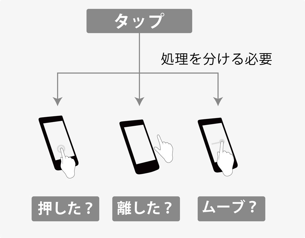 switch図解