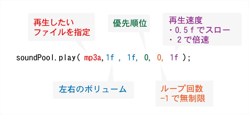 soundPool図解
