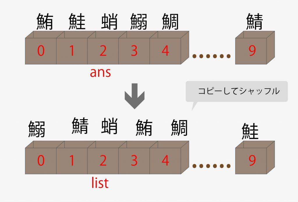 puzzlegame_シャッフル図解