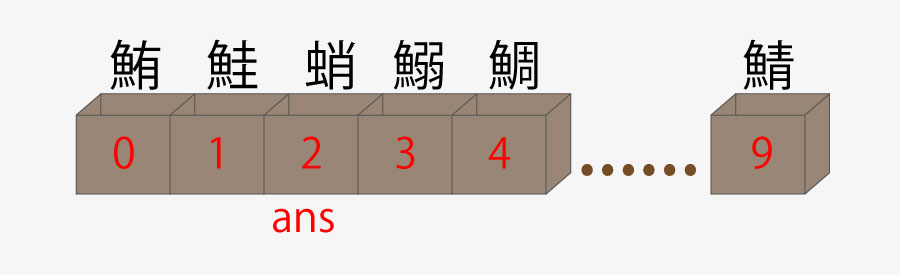 puzzlegame_配列図解